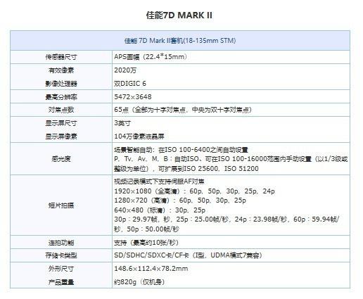 佳能7D Mark II的高感怎么样?