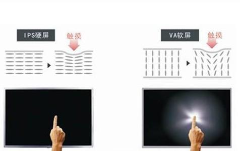 电视软硬屏怎么选?