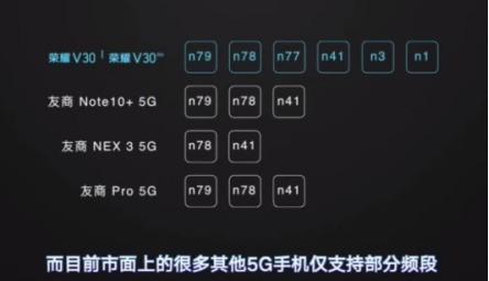 选择5G双模手机的时候需要注意哪些问题?