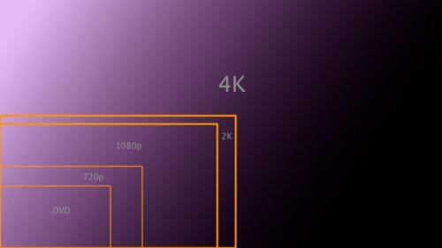 为啥现在8K的液晶电视出现这么久了,8K投影没出现?