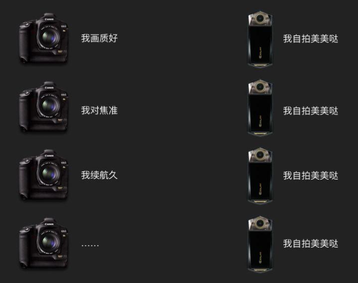 数码相机怎么选?数码相机买哪个好?数码相机哪个牌子好?数码相机哪个性价比最高?