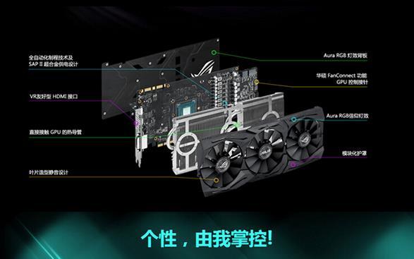 华硕(ASUS)ROG STRIX-GeForce GTX1080-A8G-GAMING,散热不行么,最近想入啊?