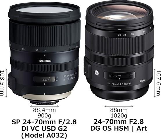 腾龙的24-70mm f/2.8 G2如何评价?