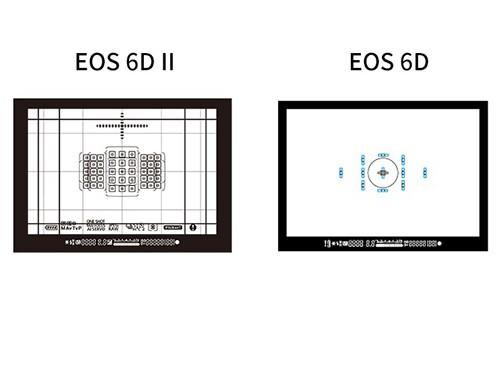 6D2比起一代6D升级在哪里?