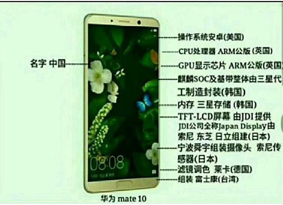 余承东说华为手机最快今年超苹果,你认为实现的可能性有多大?