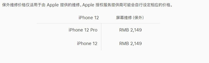 苹果iPhone 12换屏幕多少钱?
